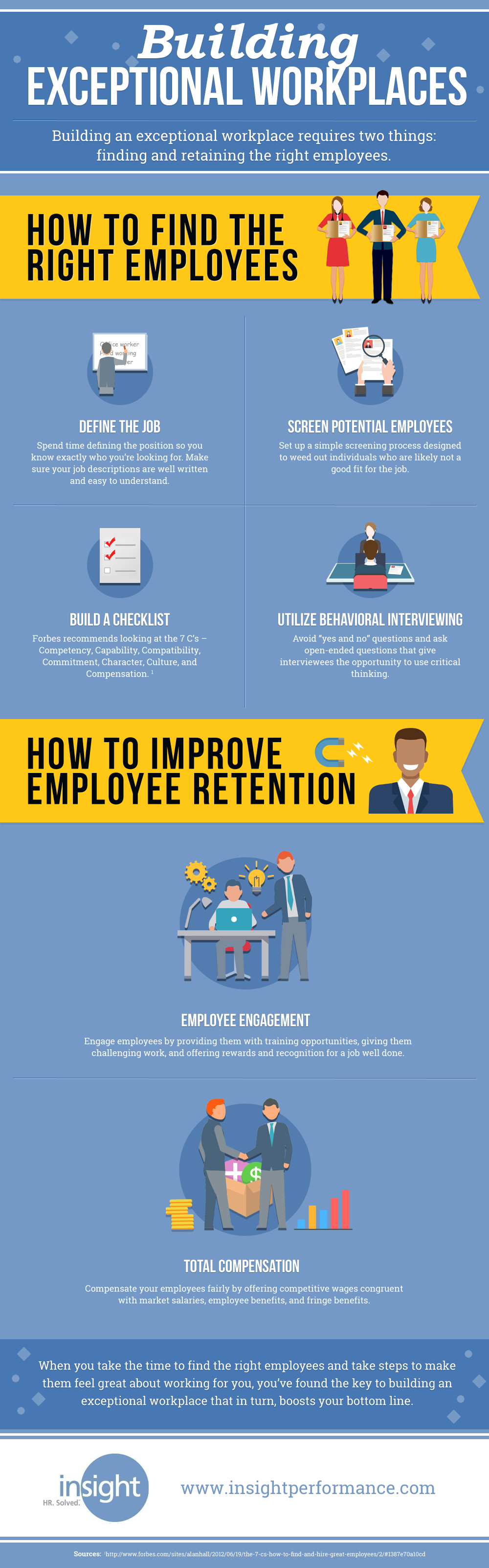 Building-Exceptional-Workplaces-Infographic