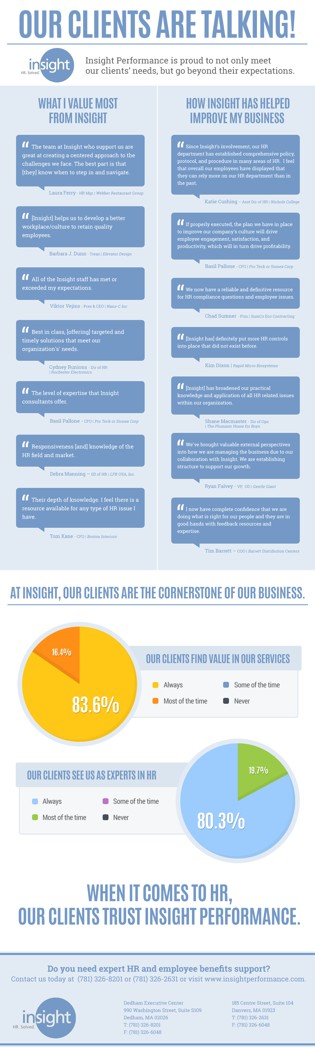 customer-satisfaction-infographic-survey